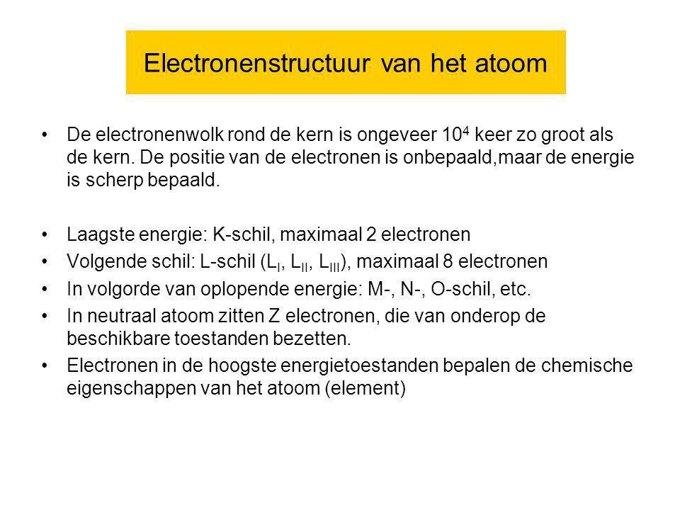 Energieniveaus en bindingsenergie Energieniveaus van het waterstofatoom (in eV) 1eV = 1,60 10 -19 J 0 10,2 12,1 12,75 13,6 (ionisatie) E1E1 B1B1 E2E2 B2B2 E3E3 De bindingsenergie B i is de energie nodig om een electron vanuit niveau E i buiten het atoom te krijgen (te ioniseren) Dus: B i = Eio – E i en B i - B j = E j - E i Eio