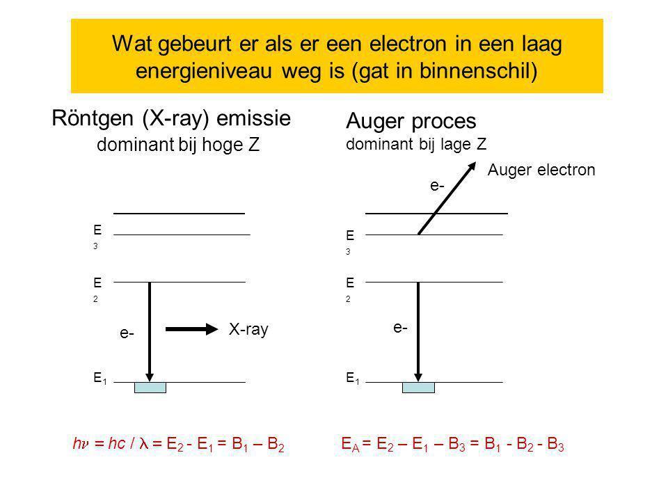 Wat gebeurt er als er een electron in een laag energieniveau weg is (gat in binnenschil) Röntgen (X-ray) emissie dominant bij hoge Z Auger proces domi