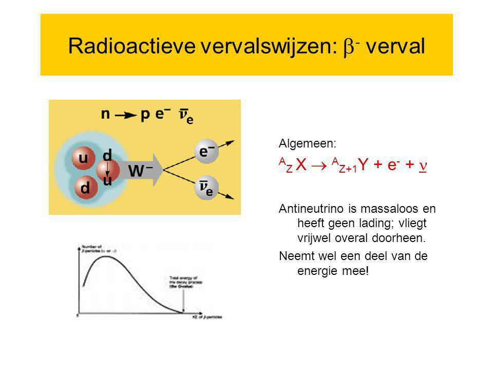 Radioactieve vervalswijzen:  - verval Algemeen: A Z X  A Z+1 Y + e - + Antineutrino is massaloos en heeft geen lading; vliegt vrijwel overal doorhe