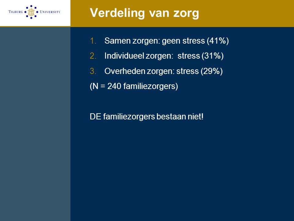 Verdeling van zorg 1.Samen zorgen: geen stress (41%) 2.Individueel zorgen: stress (31%) 3.Overheden zorgen: stress (29%) (N = 240 familiezorgers) DE f