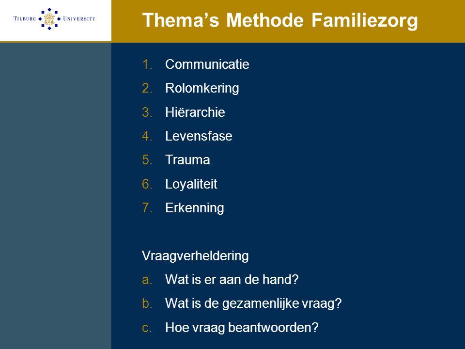 Thema's Methode Familiezorg 1.Communicatie 2.Rolomkering 3.Hiërarchie 4.Levensfase 5.Trauma 6.Loyaliteit 7.Erkenning Vraagverheldering a.Wat is er aan