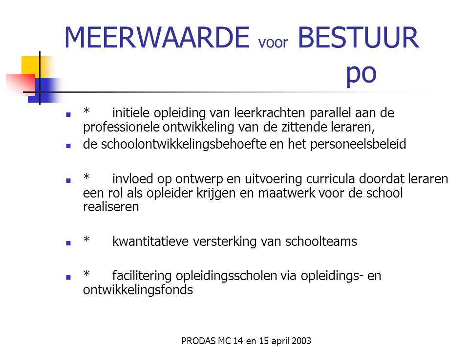 PRODAS MC 14 en 15 april 2003 MEERWAARDE voor STUDENT *keuzemogelijkheid in vorm en inhoud door bestaan van verschillende typen opleidingsscholen *(ko
