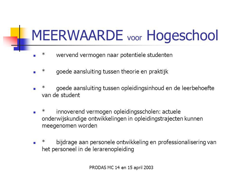 PRODAS MC 14 en 15 april 2003 MEERWAARDE voor BESTUUR po *initiele opleiding van leerkrachten parallel aan de professionele ontwikkeling van de zitten