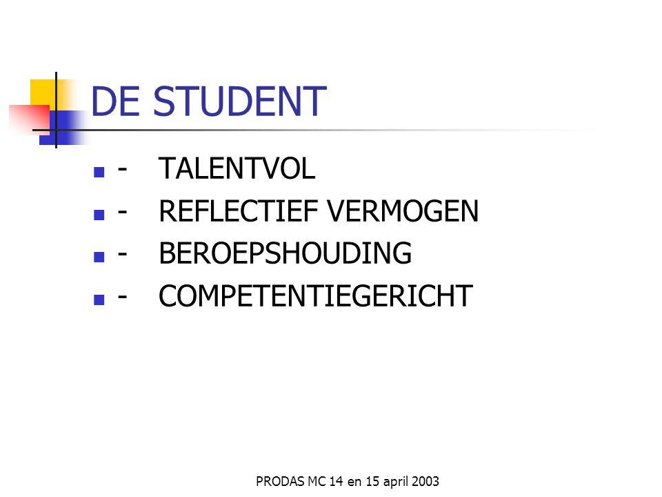 PRODAS MC 14 en 15 april 2003 PARTICIPANTEN * DE STUDENTEN VAN DE KEMPEL EN NATUURLIJK - de opleidingsschool (directie/team/mentor/coach) -het bestuur