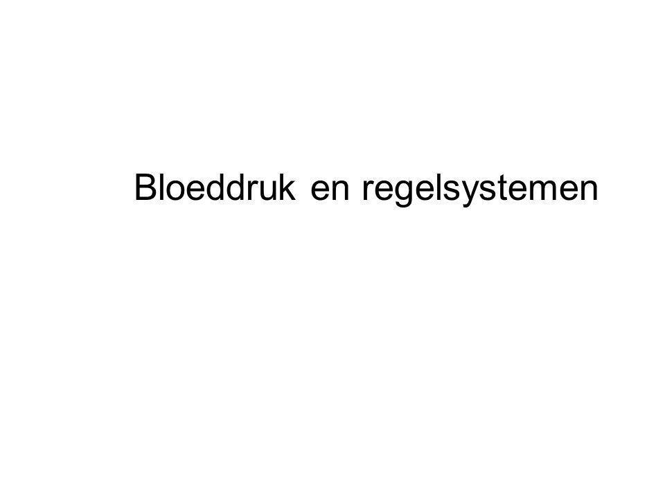 Inleiding Bloeddruk algemeen Factoren van invloed op de bloeddruk Bloeddruk regelsystemen Samenvatting