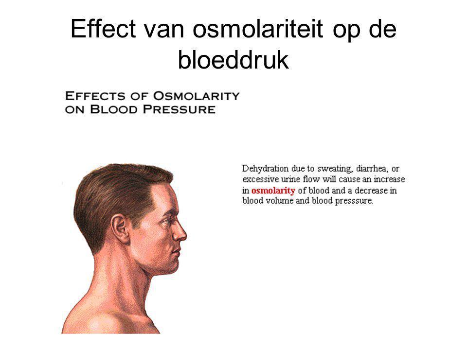 Effect van osmolariteit op de bloeddruk