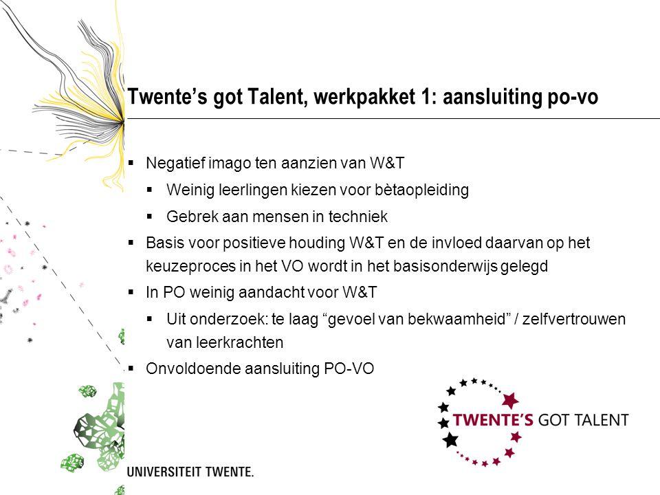Twente's got Talent, werkpakket 1: aansluiting po-vo  Negatief imago ten aanzien van W&T  Weinig leerlingen kiezen voor bètaopleiding  Gebrek aan mensen in techniek  Basis voor positieve houding W&T en de invloed daarvan op het keuzeproces in het VO wordt in het basisonderwijs gelegd  In PO weinig aandacht voor W&T  Uit onderzoek: te laag gevoel van bekwaamheid / zelfvertrouwen van leerkrachten  Onvoldoende aansluiting PO-VO