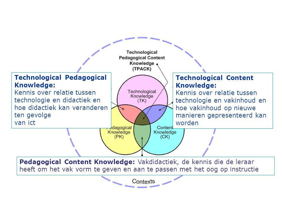 Pedagogical Content Knowledge: Vakdidactiek, de kennis die de leraar heeft om het vak vorm te geven en aan te passen met het oog op instructie Technol