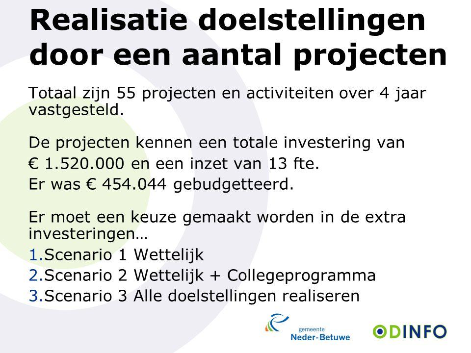 Totaal zijn 55 projecten en activiteiten over 4 jaar vastgesteld. De projecten kennen een totale investering van € 1.520.000 en een inzet van 13 fte.