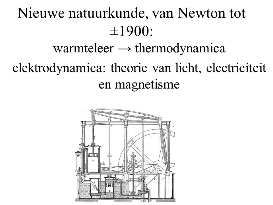 Nieuwe natuurkunde, van Newton tot ±1900: warmteleer → thermodynamica elektrodynamica: theorie van licht, electriciteit en magnetisme