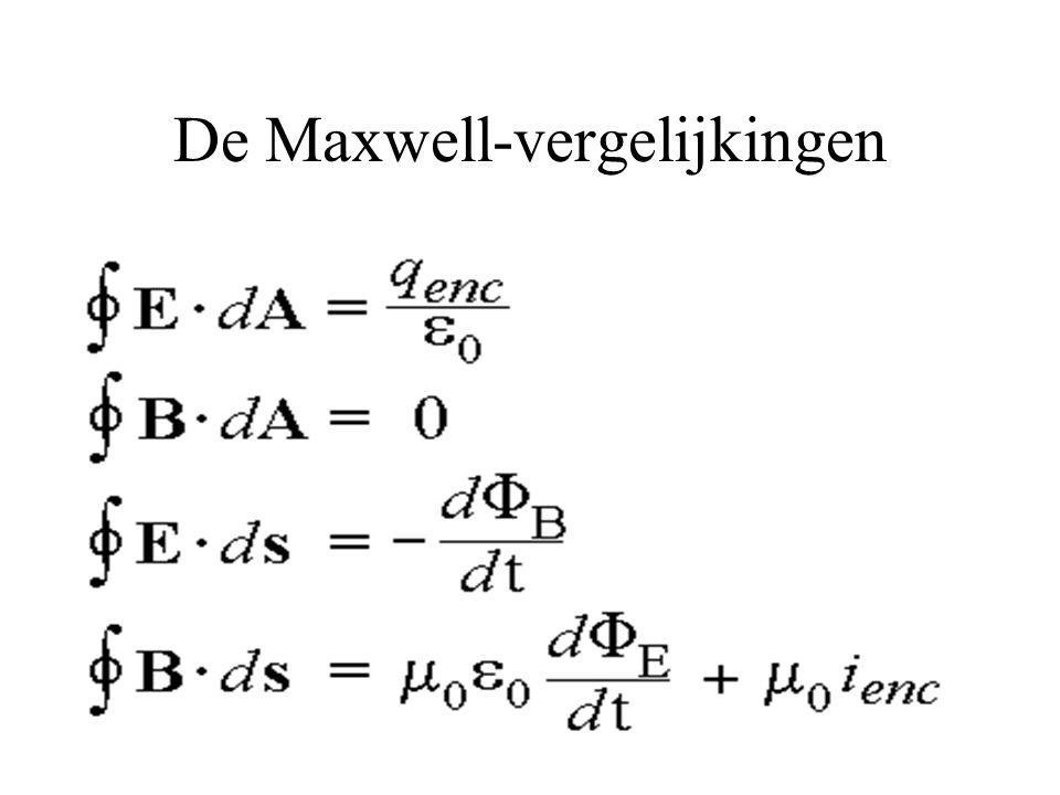 De Maxwell-vergelijkingen