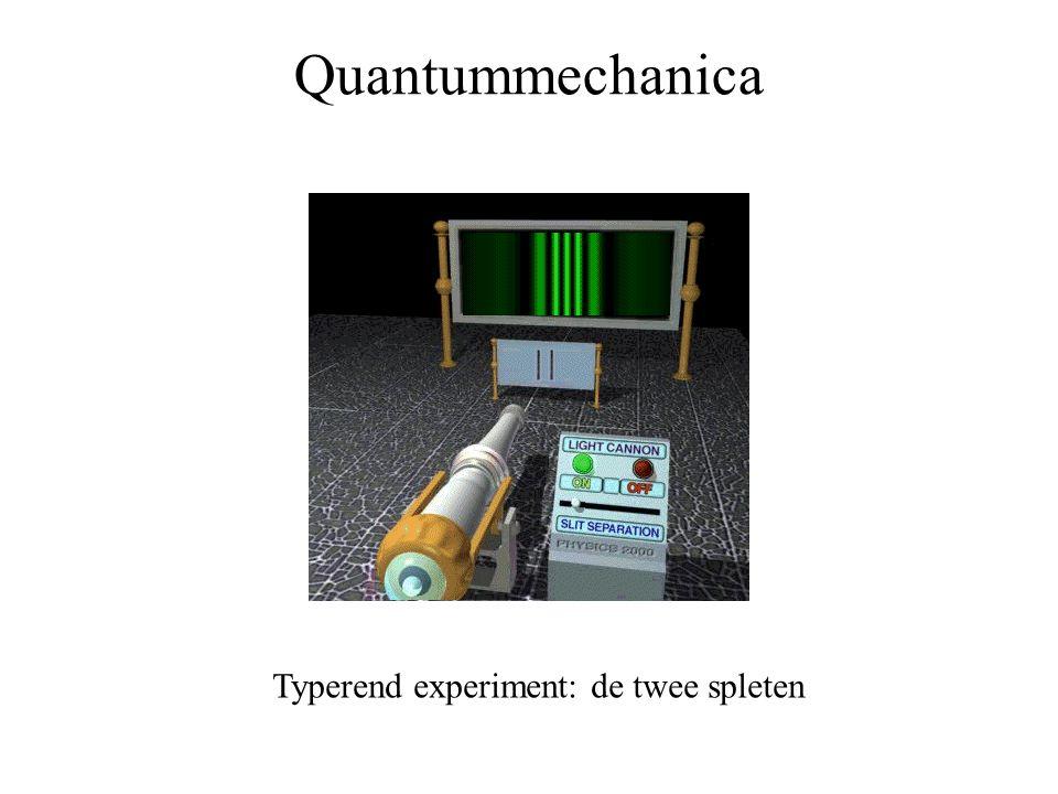 Quantummechanica Typerend experiment: de twee spleten