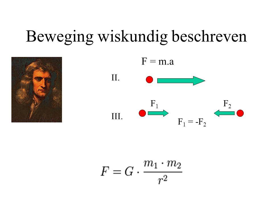 Beweging wiskundig beschreven F = m.a F1F1 F2F2 F 1 = -F 2 II. III.