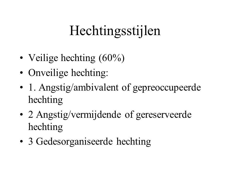 Hechtingsstijlen Veilige hechting (60%) Onveilige hechting: 1. Angstig/ambivalent of gepreoccupeerde hechting 2 Angstig/vermijdende of gereserveerde h