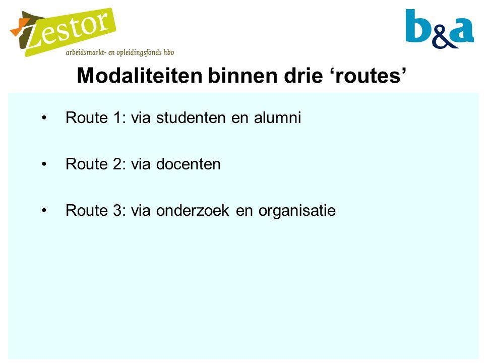 Modaliteiten binnen drie 'routes' Route 1: via studenten en alumni Route 2: via docenten Route 3: via onderzoek en organisatie
