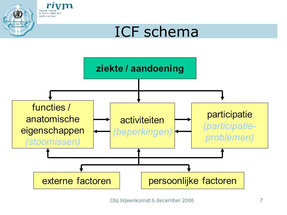 National Institute for Public Health and the Environment Cliq bijeenkomst 6 december 20067 ICF schema ziekte / aandoening functies / anatomische eigenschappen (stoornissen) activiteiten (beperkingen) participatie (participatie- problemen) externe factorenpersoonlijke factoren