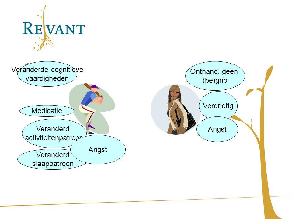 casus Veranderde cognitieve vaardigheden Medicatie Veranderd activiteitenpatroon Veranderd slaappatroon Angst Onthand, geen (be)grip Verdrietig Angst
