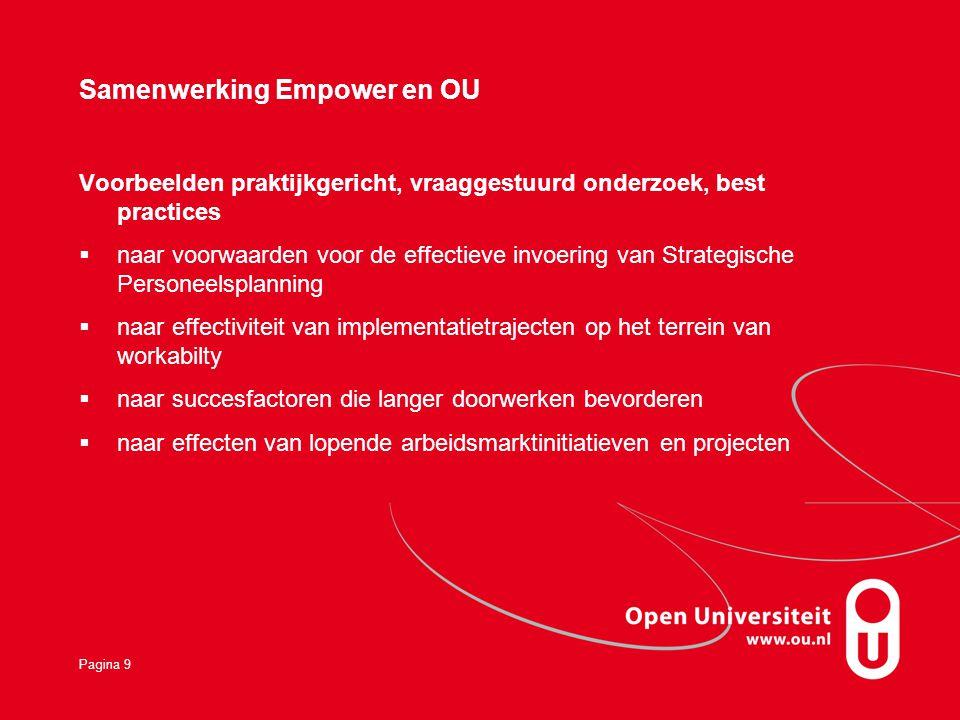 Pagina 10 Samenwerking Empower en OU Voorbeelden van ontwikkeling in co-creatie:  (door-) ontwikkelen van innovatieve HR- en loopbaaninstrumenten samen met partners  procesmanagement: als we weten hoe de strategische planning eruit ziet, hoe implementeren we dat dan (draaiboeken)?