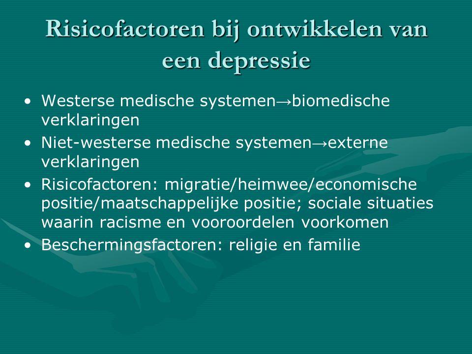 Valkuilen Met de deur in huis vallen 'De Marokkaan' bestaat niet Allochtonen somatiseren niet Het gebruik van vragenlijsten Cultuurgebonden psychiatrische syndromen