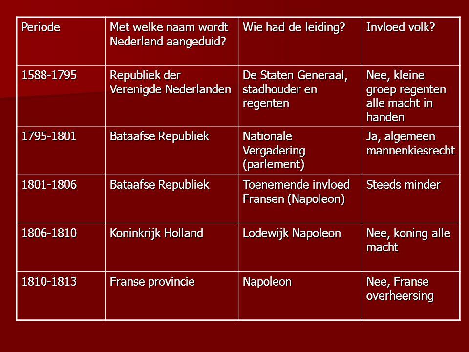 Periode Met welke naam wordt Nederland aangeduid? Wie had de leiding? Invloed volk? 1588-1795 Republiek der Verenigde Nederlanden De Staten Generaal,