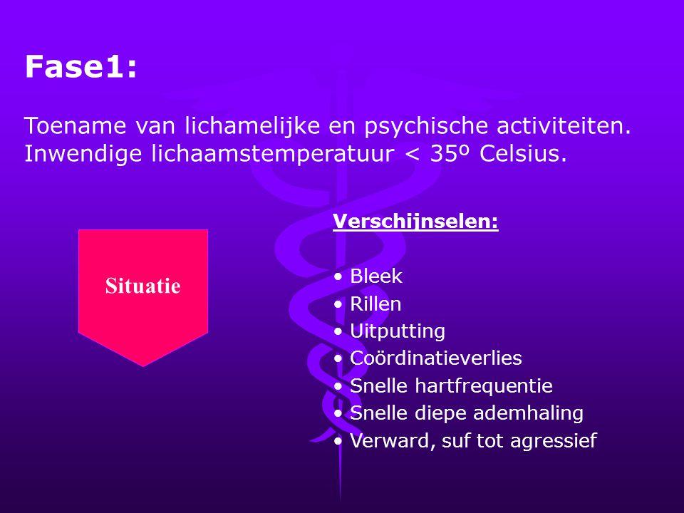 Fase1: Toename van lichamelijke en psychische activiteiten. Inwendige lichaamstemperatuur < 35º Celsius. Verschijnselen: Bleek Rillen Uitputting Coörd