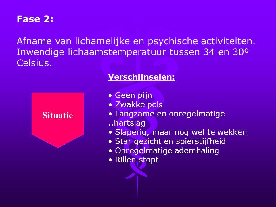 Fase 2: Afname van lichamelijke en psychische activiteiten. Inwendige lichaamstemperatuur tussen 34 en 30º Celsius. Verschijnselen: Geen pijn Zwakke p
