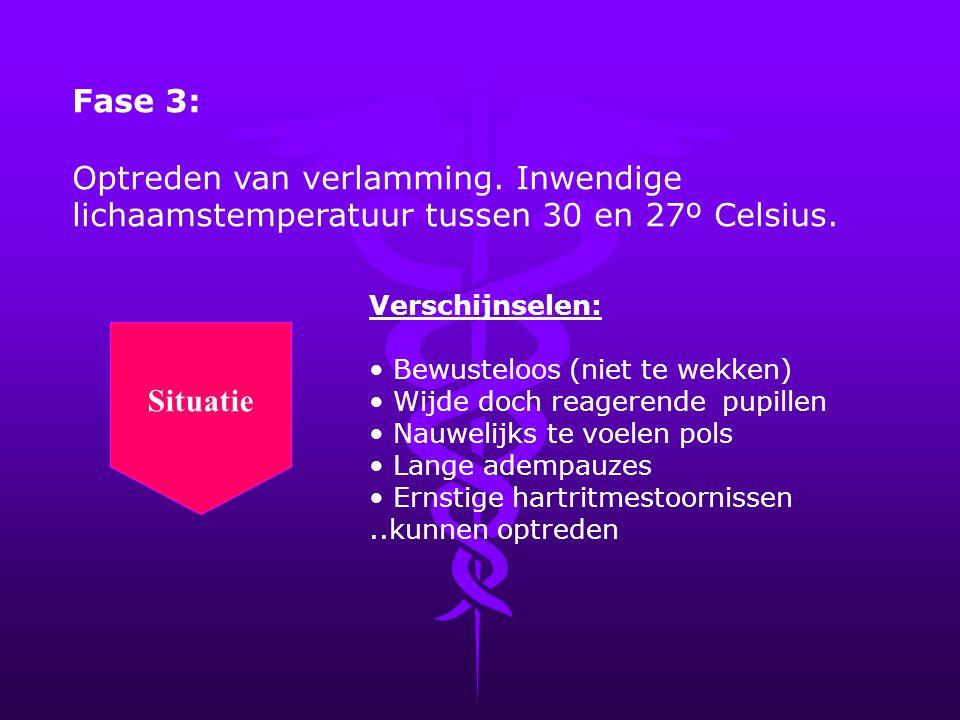 Fase 3: Optreden van verlamming. Inwendige lichaamstemperatuur tussen 30 en 27º Celsius. Verschijnselen: Bewusteloos (niet te wekken) Wijde doch reage
