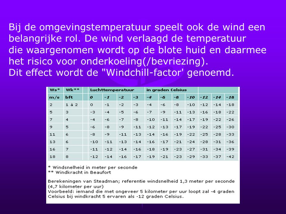 Bij de omgevingstemperatuur speelt ook de wind een belangrijke rol. De wind verlaagd de temperatuur die waargenomen wordt op de blote huid en daarmee