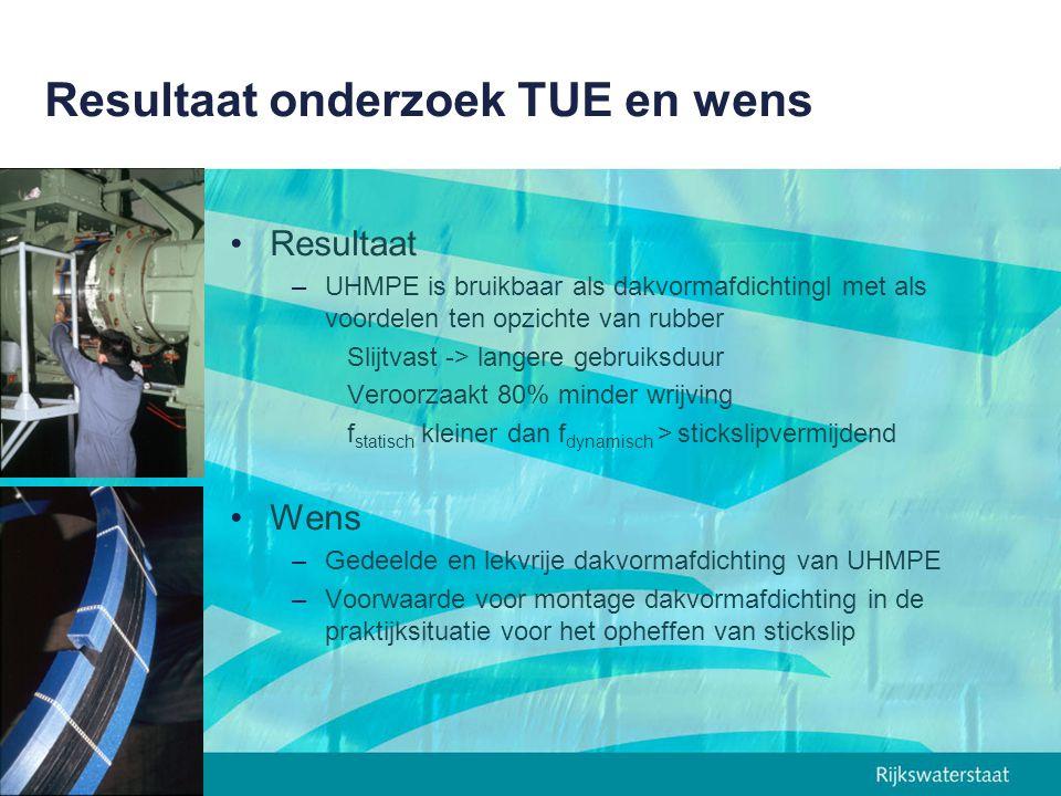 Resultaat onderzoek TUE en wens Resultaat –UHMPE is bruikbaar als dakvormafdichtingl met als voordelen ten opzichte van rubber Slijtvast -> langere ge