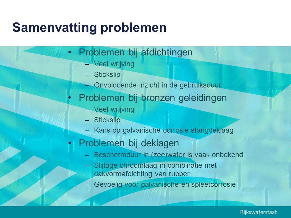 Samenvatting problemen Problemen bij afdichtingen –Veel wrijving –Stickslip –Onvoldoende inzicht in de gebruiksduur Problemen bij bronzen geleidingen