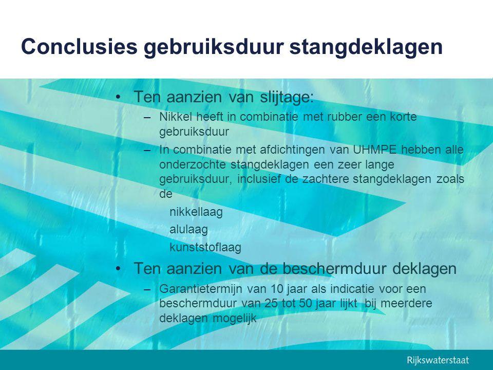 Conclusies gebruiksduur stangdeklagen Ten aanzien van slijtage: –Nikkel heeft in combinatie met rubber een korte gebruiksduur –In combinatie met afdic