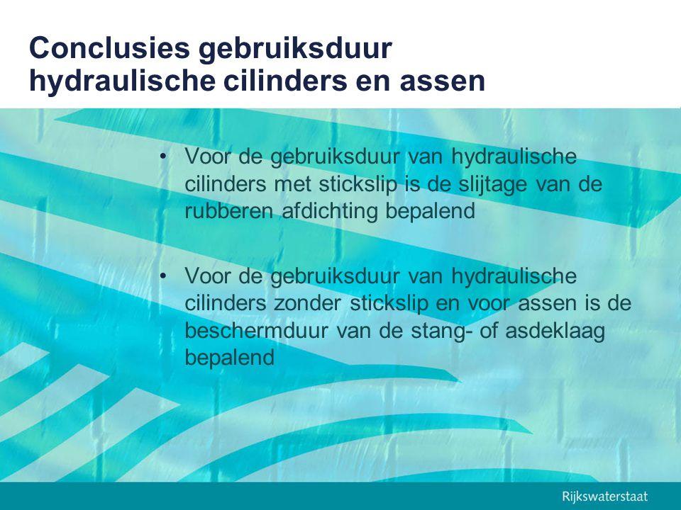 Conclusies gebruiksduur hydraulische cilinders en assen Voor de gebruiksduur van hydraulische cilinders met stickslip is de slijtage van de rubberen a