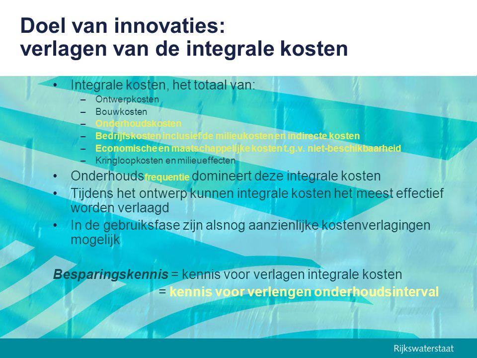 Doel van innovaties: verlagen van de integrale kosten Integrale kosten, het totaal van: –Ontwerpkosten –Bouwkosten –Onderhoudskosten –Bedrijfskosten i