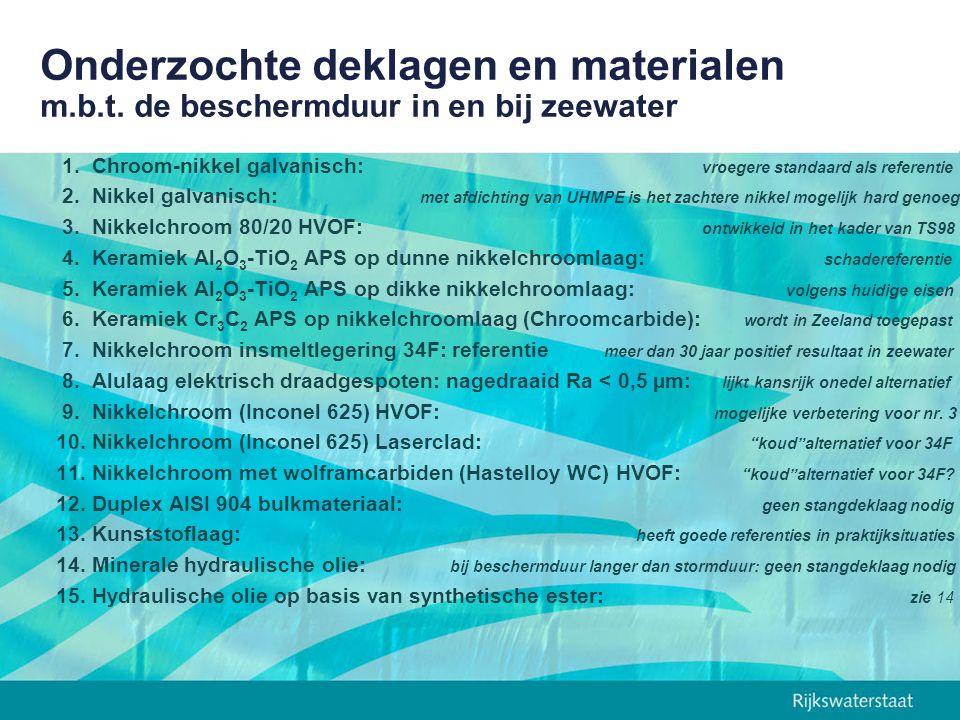 Onderzochte deklagen en materialen m.b.t. de beschermduur in en bij zeewater 1. Chroom-nikkel galvanisch: vroegere standaard als referentie 2. Nikkel
