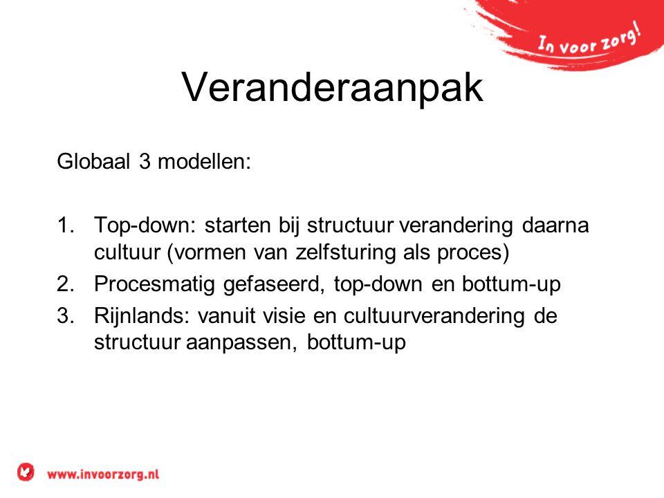 Veranderaanpak Globaal 3 modellen: 1.Top-down: starten bij structuur verandering daarna cultuur (vormen van zelfsturing als proces) 2.Procesmatig gefaseerd, top-down en bottum-up 3.Rijnlands: vanuit visie en cultuurverandering de structuur aanpassen, bottum-up