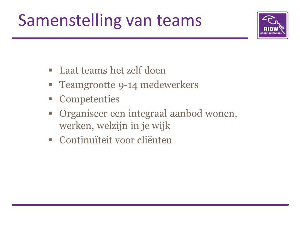  Laat teams het zelf doen  Teamgrootte 9-14 medewerkers  Competenties  Organiseer een integraal aanbod wonen, werken, welzijn in je wijk  Continuïteit voor cliënten Samenstelling van teams