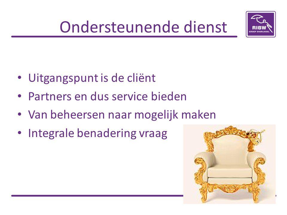 Ondersteunende dienst Uitgangspunt is de cliënt Partners en dus service bieden Van beheersen naar mogelijk maken Integrale benadering vraag