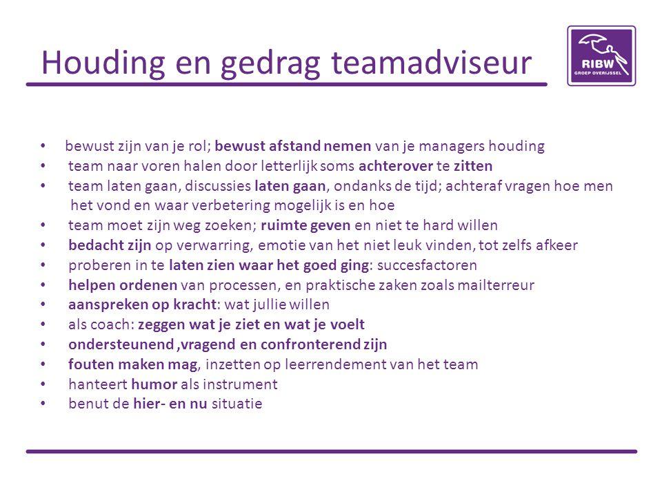 Houding en gedrag teamadviseur bewust zijn van je rol; bewust afstand nemen van je managers houding team naar voren halen door letterlijk soms achtero