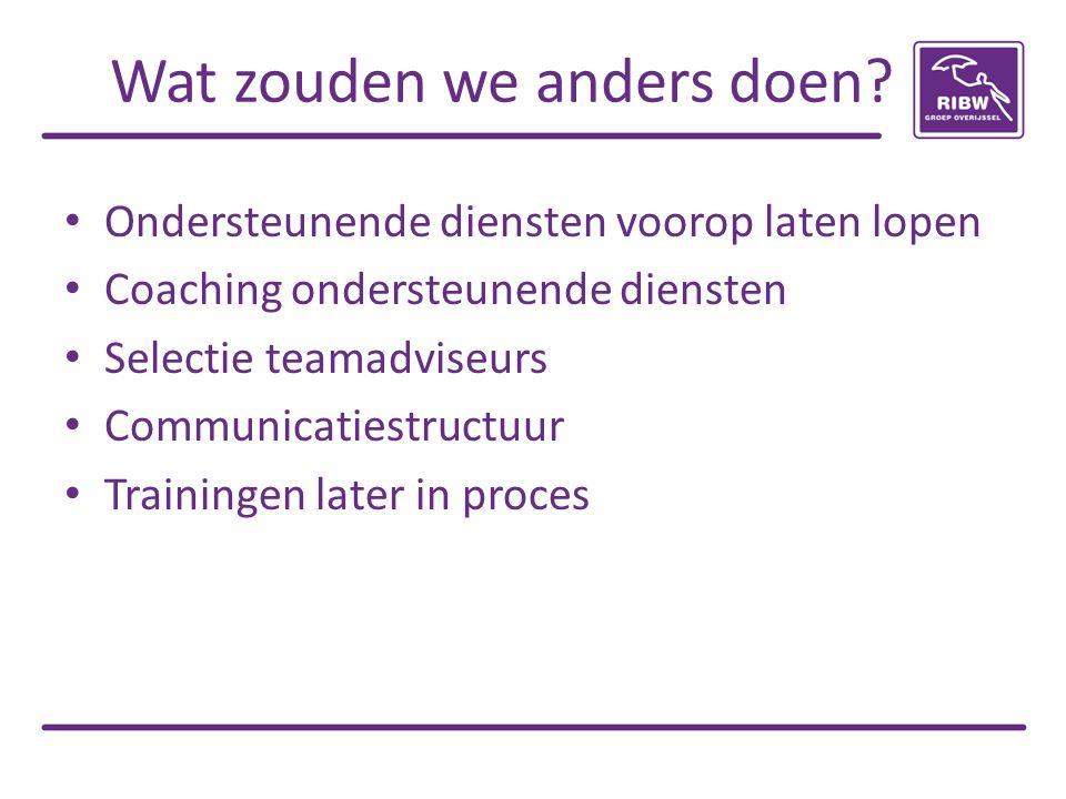 Wat zouden we anders doen? Ondersteunende diensten voorop laten lopen Coaching ondersteunende diensten Selectie teamadviseurs Communicatiestructuur Tr