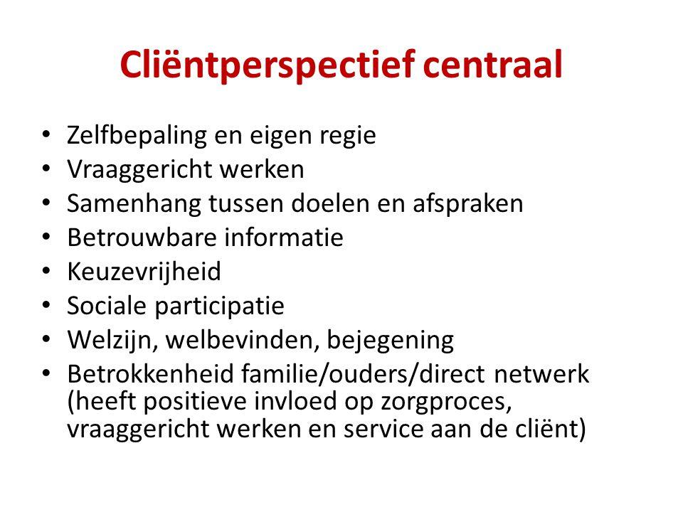 Cliëntperspectief centraal Zelfbepaling en eigen regie Vraaggericht werken Samenhang tussen doelen en afspraken Betrouwbare informatie Keuzevrijheid S