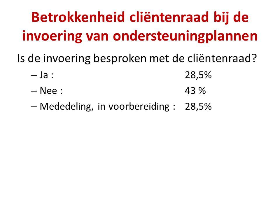 Betrokkenheid cliëntenraad bij de invoering van ondersteuningplannen Is de invoering besproken met de cliëntenraad? – Ja : 28,5% – Nee : 43 % – Medede