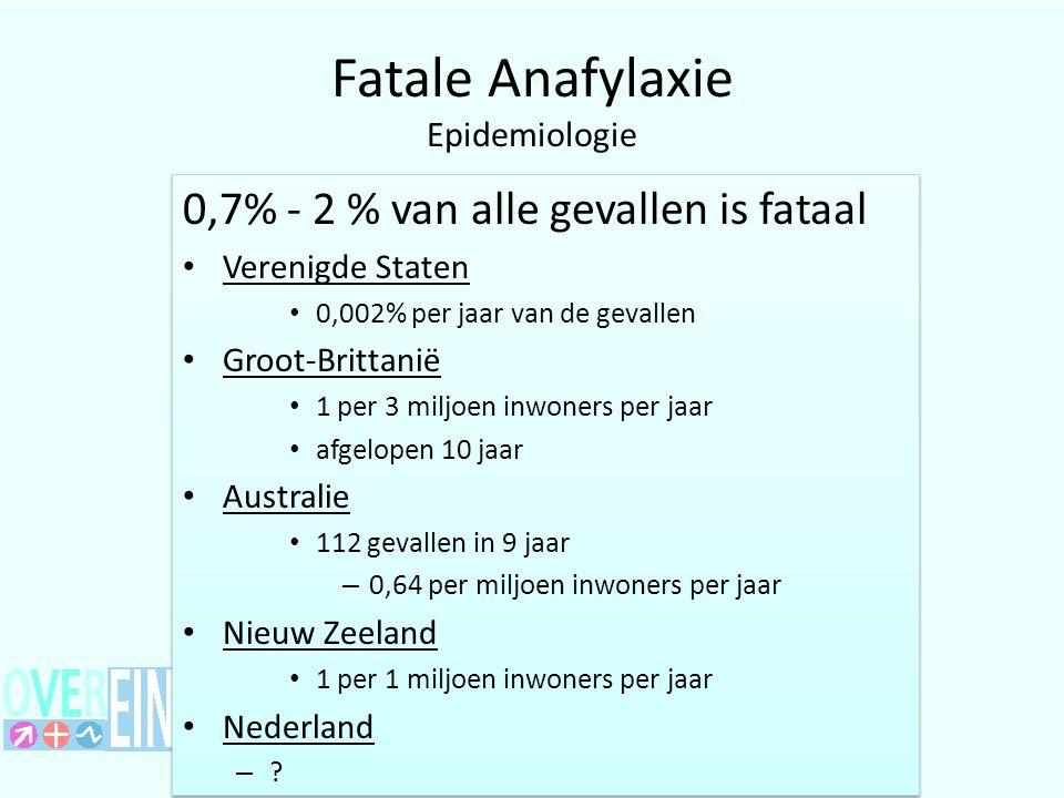 Fatale Anafylaxie Epidemiologie 0,7% - 2 % van alle gevallen is fataal Verenigde Staten 0,002% per jaar van de gevallen Groot-Brittanië 1 per 3 miljoen inwoners per jaar afgelopen 10 jaar Australie 112 gevallen in 9 jaar – 0,64 per miljoen inwoners per jaar Nieuw Zeeland 1 per 1 miljoen inwoners per jaar Nederland – .