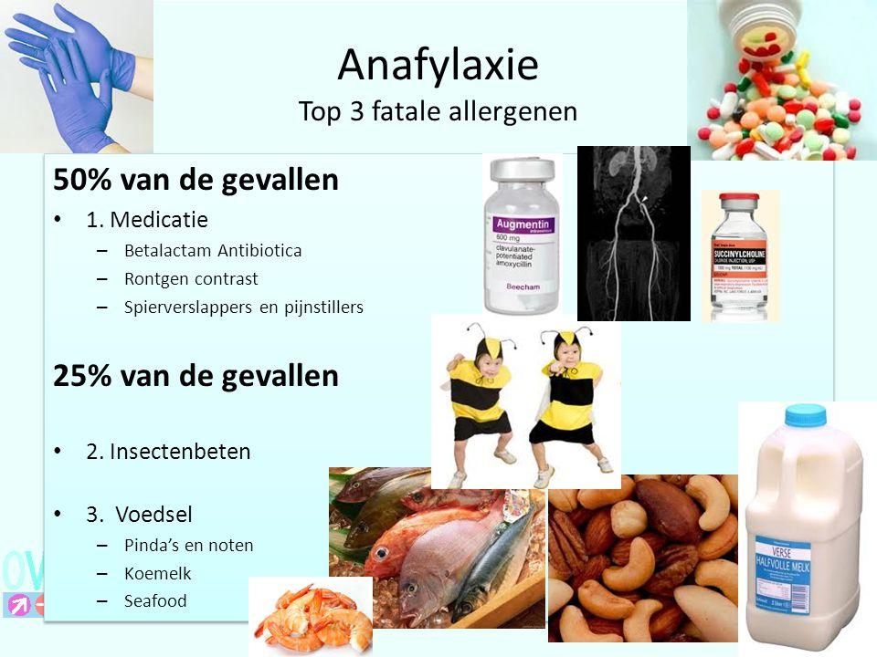 Anafylaxie Top 3 fatale allergenen 50% van de gevallen 1.
