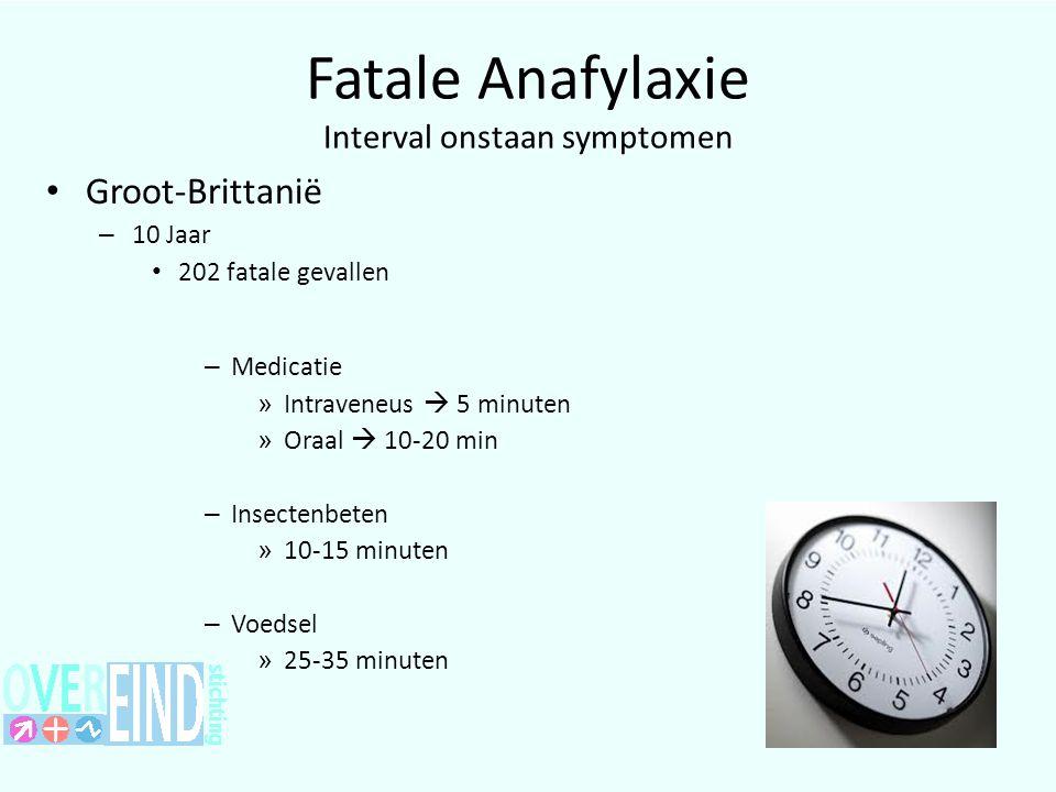 Fatale Anafylaxie Interval onstaan symptomen Groot-Brittanië – 10 Jaar 202 fatale gevallen – Medicatie » Intraveneus  5 minuten » Oraal  10-20 min – Insectenbeten » 10-15 minuten – Voedsel » 25-35 minuten