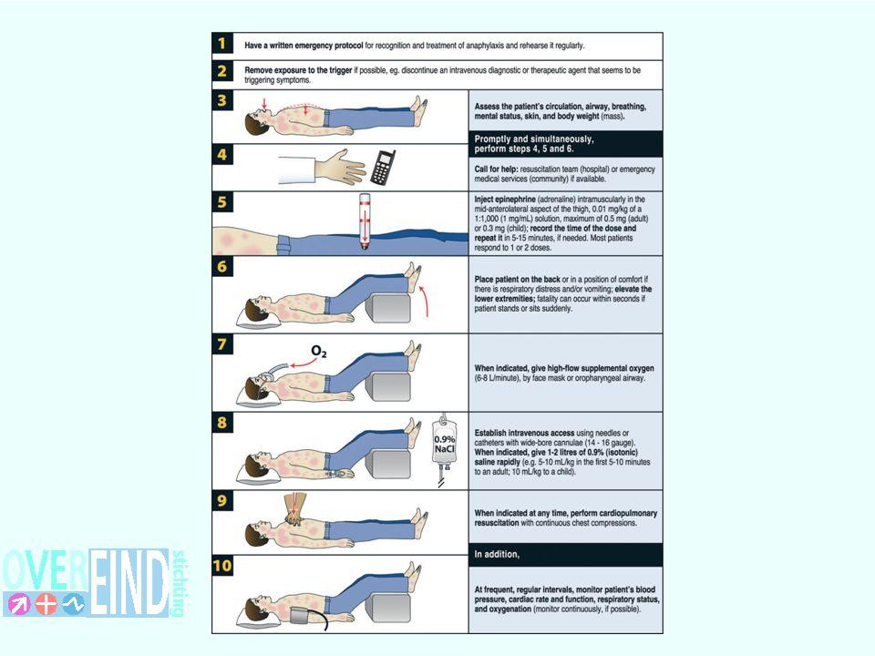 Anafylaxie Behandeling