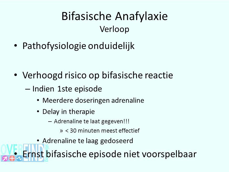 Bifasische Anafylaxie Verloop Pathofysiologie onduidelijk Verhoogd risico op bifasische reactie – Indien 1ste episode Meerdere doseringen adrenaline Delay in therapie – Adrenaline te laat gegeven!!.