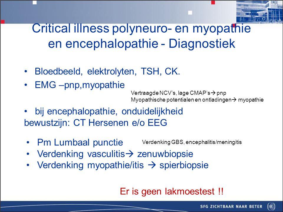 Problemen bij EMG Dik Niet cooperatief Oedemen Storing Critical illness polyneuro- en myopathie en encephalopathie