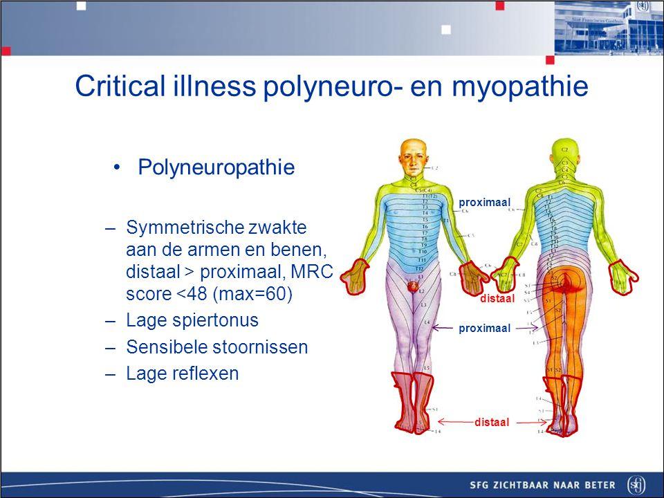 Critical illness polyneuro- en myopathie