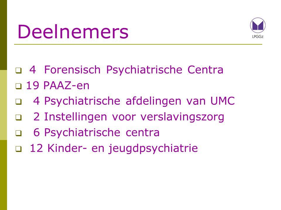 Deelnemers  4 Forensisch Psychiatrische Centra  19 PAAZ-en  4 Psychiatrische afdelingen van UMC  2 Instellingen voor verslavingszorg  6 Psychiatrische centra  12 Kinder- en jeugdpsychiatrie