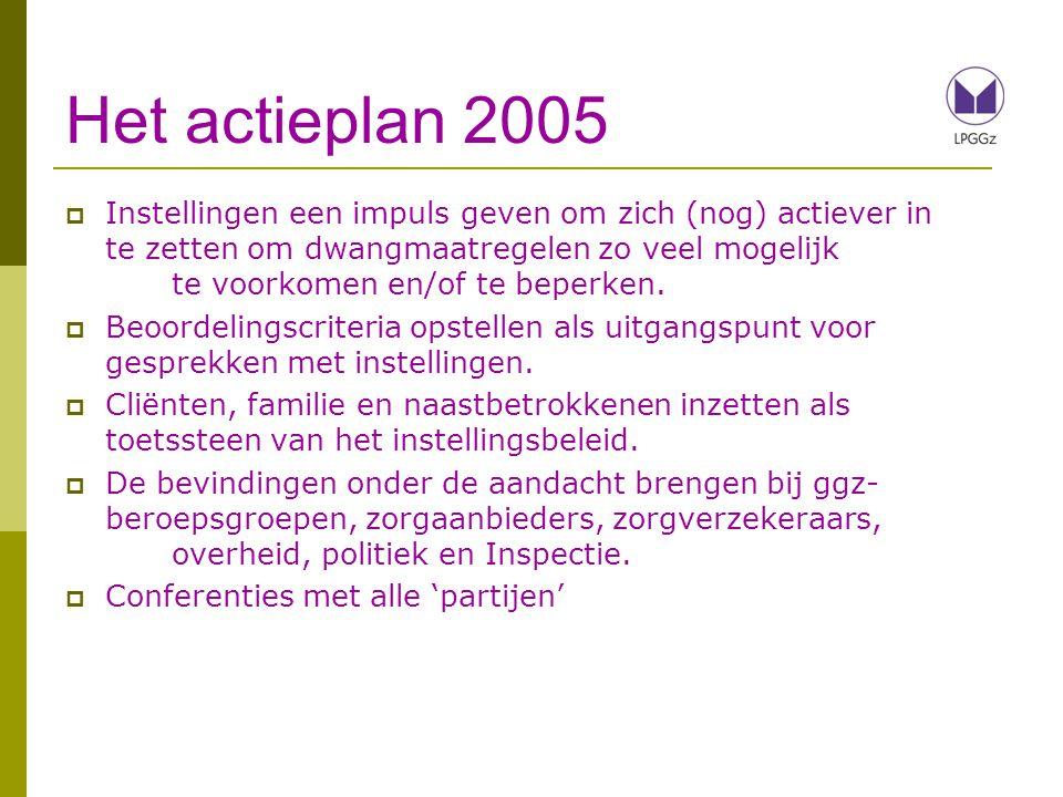 Het actieplan 2005  Instellingen een impuls geven om zich (nog) actiever in te zetten om dwangmaatregelen zo veel mogelijk te voorkomen en/of te beperken.